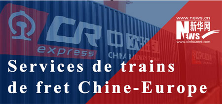 Infographie : Services de trains de fret Chine-Europe